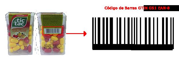 Código de Barras, Fontes de Código de Barras, Software